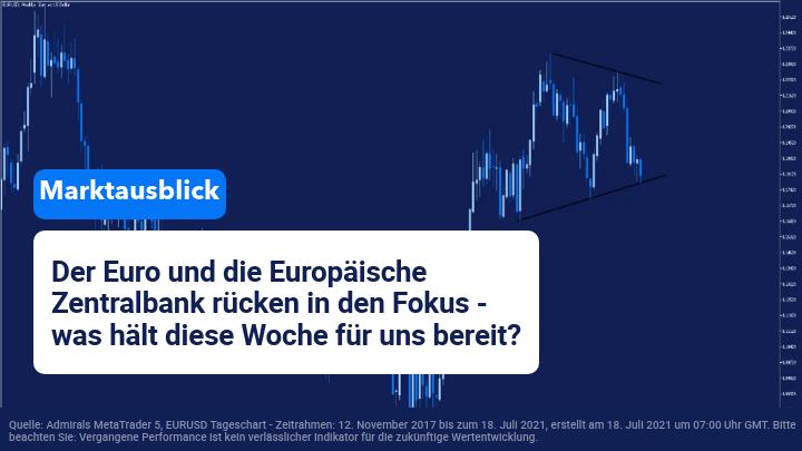 WöchentlicherMarktausblick: OPEC, RBA & EZBimFokus