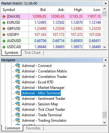 كيفية وضع اوامر التداول المعلقة مع MetaTrader Supreme