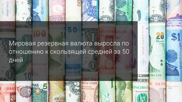 Мировая резервная валюта выросла по отношению к скользящей средней за 50 дней