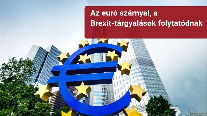 Brexit, EKB, heti hírek