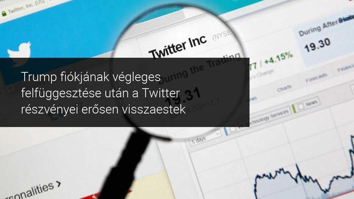 Twitter részvény csökkenés