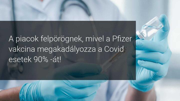 Pfizer vakcina a COViD-19 ellen