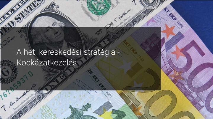 Heti kereskedési stratégia - kockázatkezelés