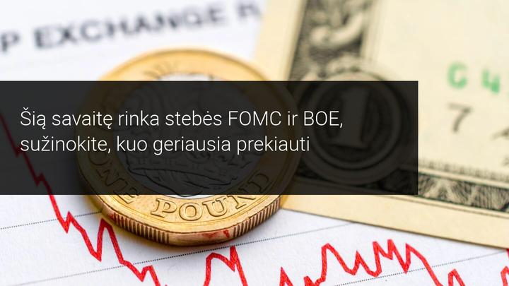 Šią savaitę dėmesio centre FOMC ir BOE