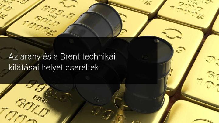 Arany és Brent technikai elemzés