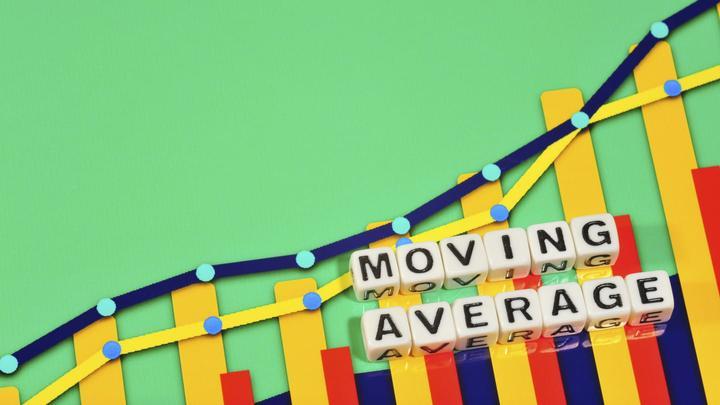 Moving Average Strategy