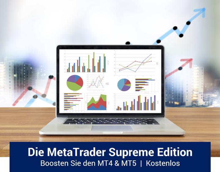 MetaTrader Supreme - Boosten Sie den MT4 und MT5