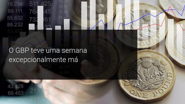 O GBP teve uma semana excepcionalmente má - Admiral Markets
