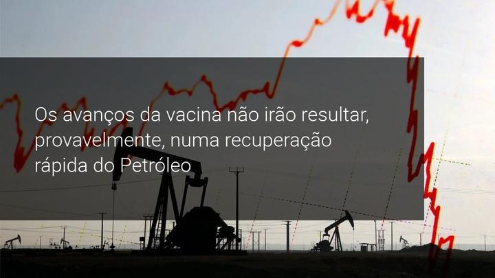 Os avanços da vacina não irão resultar, provavelmente, numa recuperação rápida do Petróleo - Admiral Markets