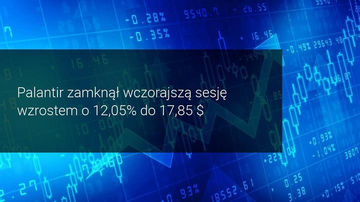 Palantir - Admiral Markets