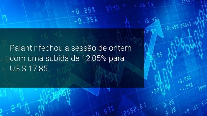 Palantir fechou a sessão de ontem com uma subida de 12,05% para US $ 17,85 - Admiral Markets