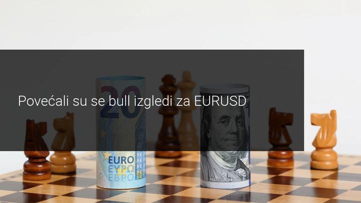 povecavaju se izgledi za bull EURUSD