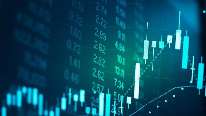 price action strategie