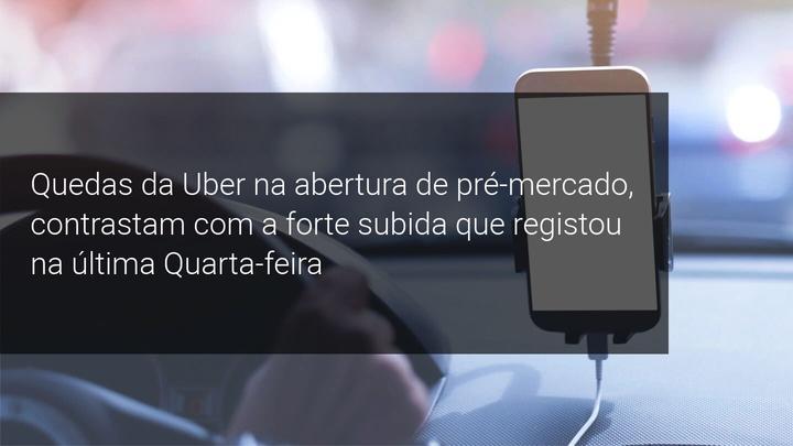 Quedas da Uber na abertura de pré-mercado, contrastam com a forte subida que registou na última Quarta-feira. -Admiral Markets