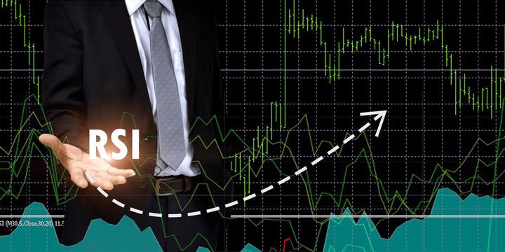 Überkauft oder überverkauft? Der RSI Indikator schafft Klarheit