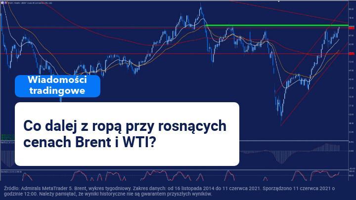 Raport OPEC