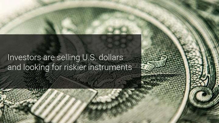Reserve currency continued to depreciate