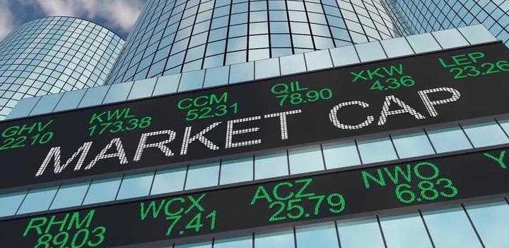 Rinkos kapitalizacija: geras rodiklis akcijų pirkimui
