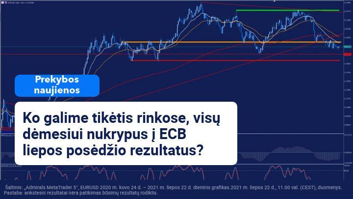 Rinkos laukia Christine Lagarde ir Europos centrinio banko pareiškimų