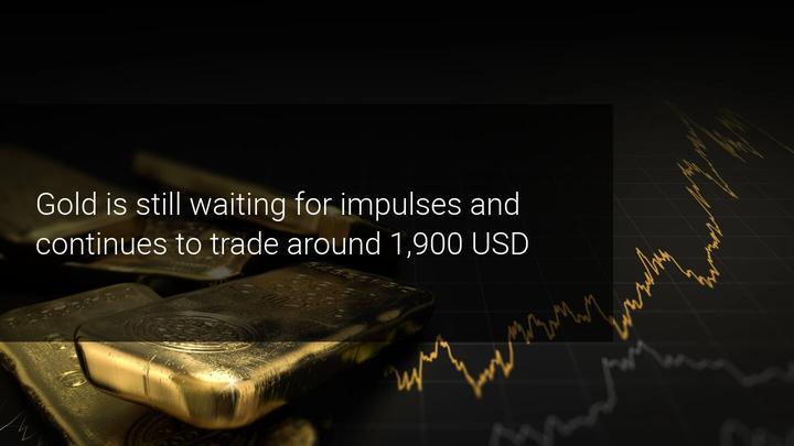Seasonality in Gold looks to be favouring Gold bulls