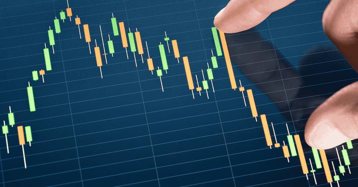 Was ist Markttechnik? So nutzen Sie die Markttechnik für Ihr Trading
