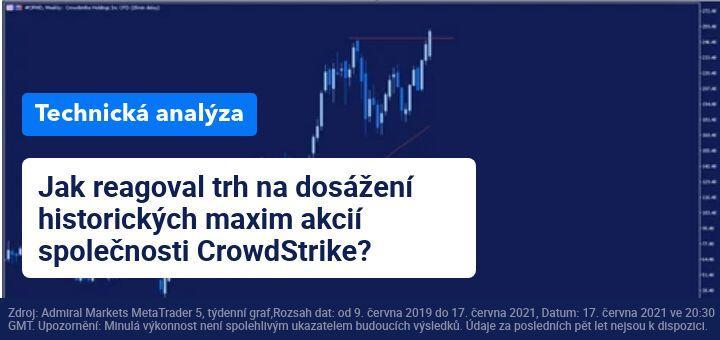 Technicka analyza CrowdStrike