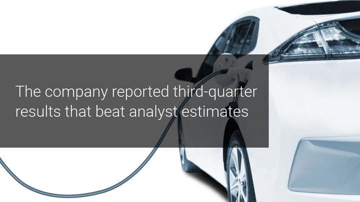 Tesla-aandelen stijgen met de winst voor het vijfde opeenvolgende kwartaal