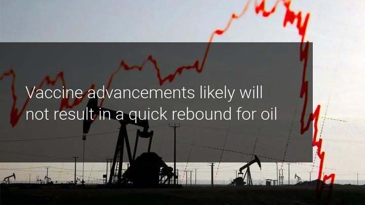 Pessimisme rond het herstel van de vraag remt de stijgende olierally af
