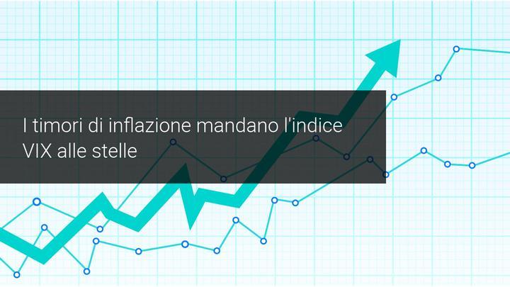 Indice Vix e Inflazione
