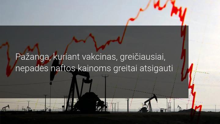 Pesimizmas dėl paklausos atsigavimo lėtina naftos kainos augimą
