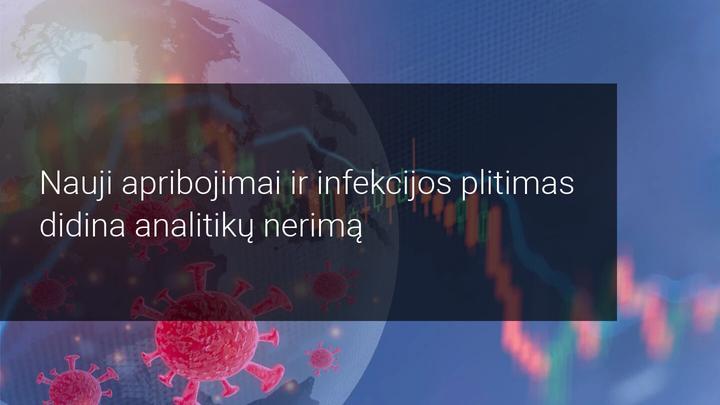 Plečiantis pandemijai, baimė grįžta į akcijų rinkas