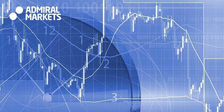 Top MT4 indicatoren en Forex indicatoren