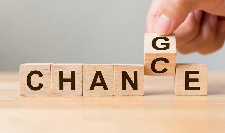 Wie Sie die Märkte screenen, um die besten Tages Trading Chancen zu finden