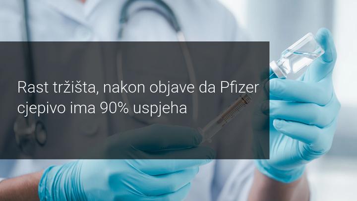 uspjeh Pfizer cjepiva