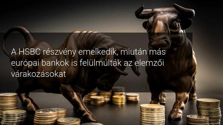HSBC részvény
