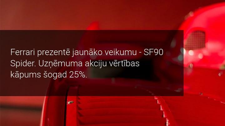 Par spīti grūtībām autobūves industrijā, Ferrari akciju vērtība šogad augusi par 25%