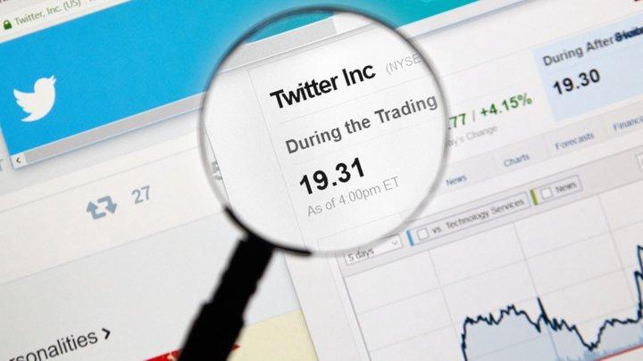 Kursrutsch der Twitter Aktie nach Verordnung des US Präsidenten Trump