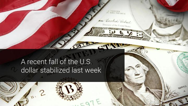 U.S. dollar consolidated at lows while caution remains