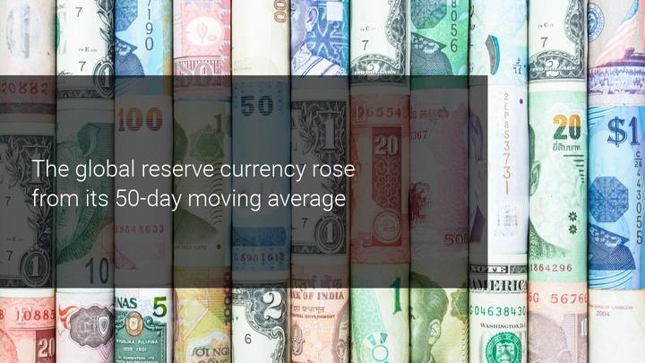 U.S. dollar has appreciated