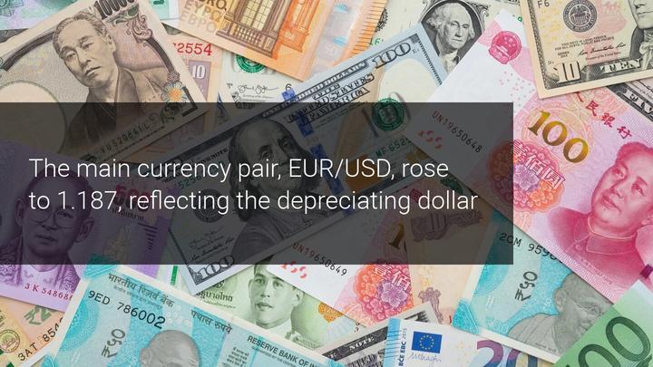 After election, U.S. dollar depreciated