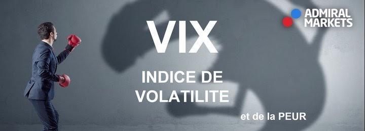 Viss par VIX indeksu un VIX indeksa tirdzniecību