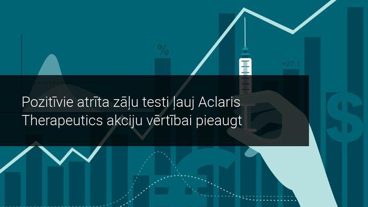 Pozitīvie atrīta zāļu testi ļauj Aclaris Therapeutics akciju vērtībai pieaugt