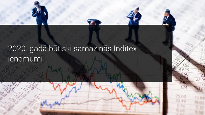 2020. gadā būtiski samazinās Inditex ieņēmumi