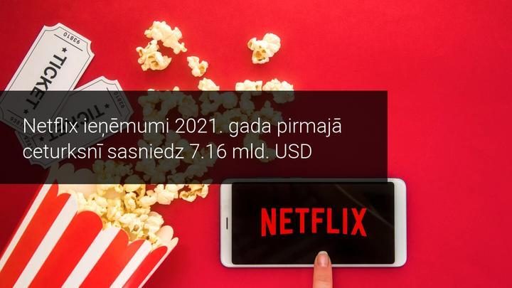 Netflix ieņēmumi 2021. gada pirmajā ceturksnī sasniedz 7.16 mld. USD