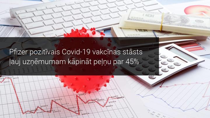 Pfizer pozitīvais Covid-19 vakcīnas stāsts ļauj uzņēmumam kāpināt peļņu par 45%