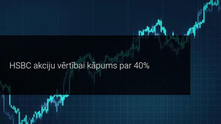 HSBC akciju vērtībai kāpums par 40%