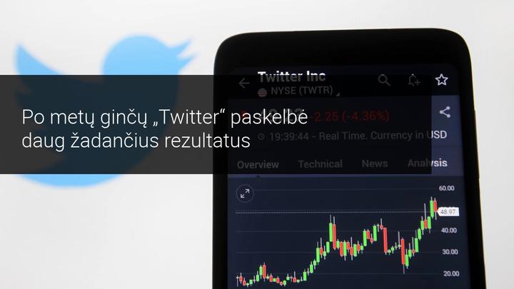 Rinkai užsidarius, Twitter paskelbė teigiamus rezultatus