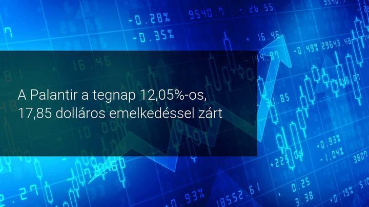 Palantir részvény
