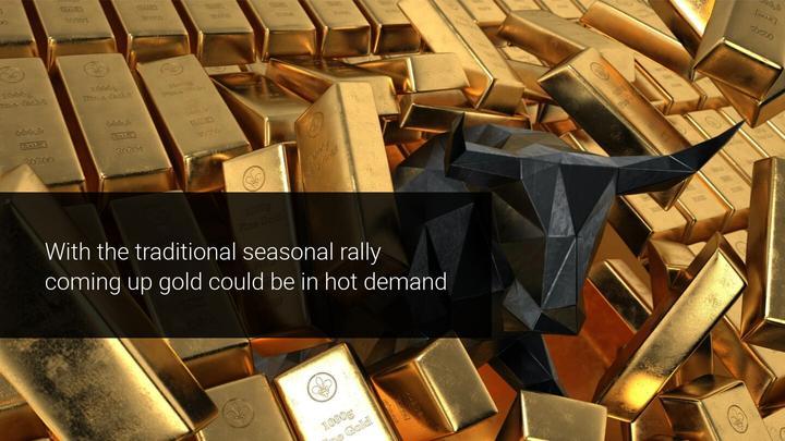 gold false breakout surge