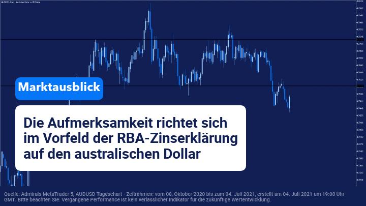 Kommt jetzt der Wechsel bei der Geldpolitik der RBA?